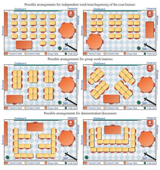 Classroom Layouts With Tables ~ Classroom design tips