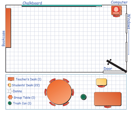 Classroom Design For Discussion Based Teaching ~ Ideal classroom layout for primary school elementary